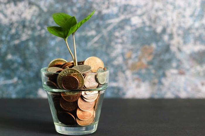 Wie hoch ist das ideale Marketingbudget?